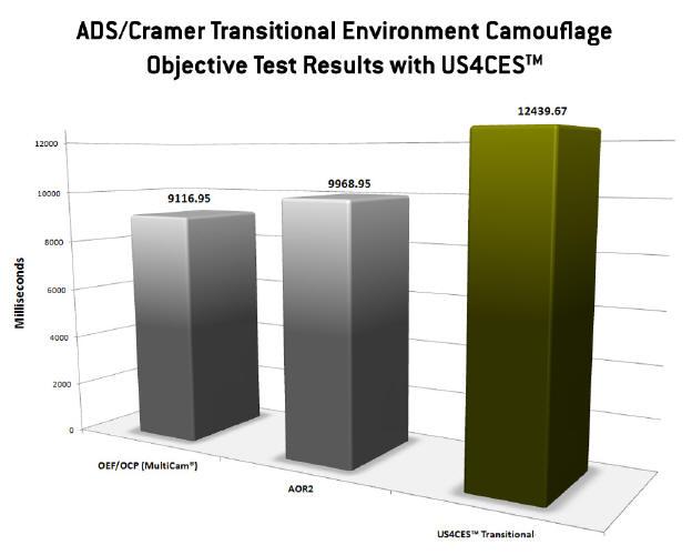 Camos norteamericanos: actuales y los próximos - Página 2 US4CES_comparison-chart_small
