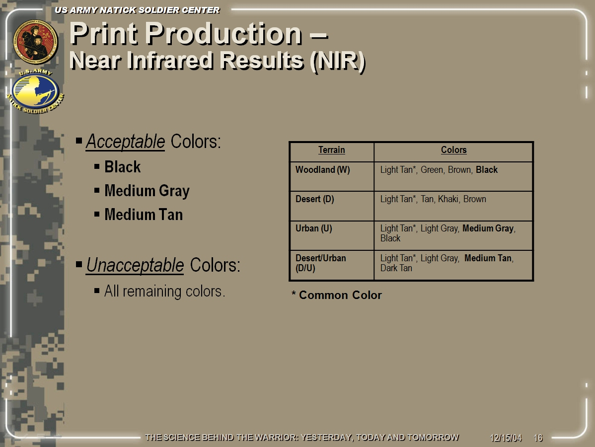 This Is My Recommended Range Of Colors On The Color Picker Menu For General Caucasian Skin Tones That Are Used In Majority Anime Artwork